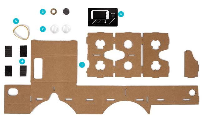 Rozložená kartonová skládačka a jednotlivé součásti. Zdroj: Google