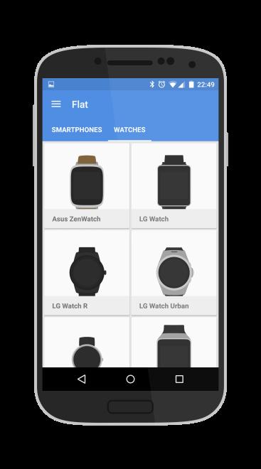 Kromě chytrých telefonů umí Screener pracovat i s hodinkami Android Wear